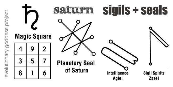 Saturn Sigils and Seals